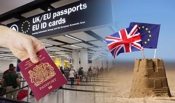 διαβατήρια brexit
